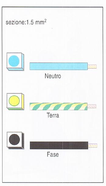 Come fare un punto luce interrotto punto luce for Collegamento interruttore luce