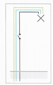 Schema per punto luce interrotto (fonte Gewiss)