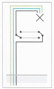 Schema punto luce deviato (fonte: Gewiss)