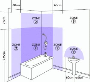 Come fare un impianto elettrico per il bagno punto luce - Impianto elettrico in bagno ...