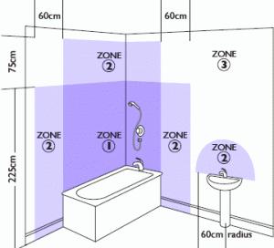 Come fare un impianto elettrico per il bagno punto luce - Bagno in un metro quadro ...