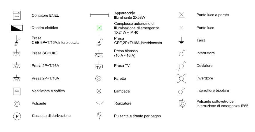 simboli impianto elettrico